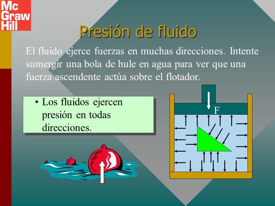 Presión de fluido