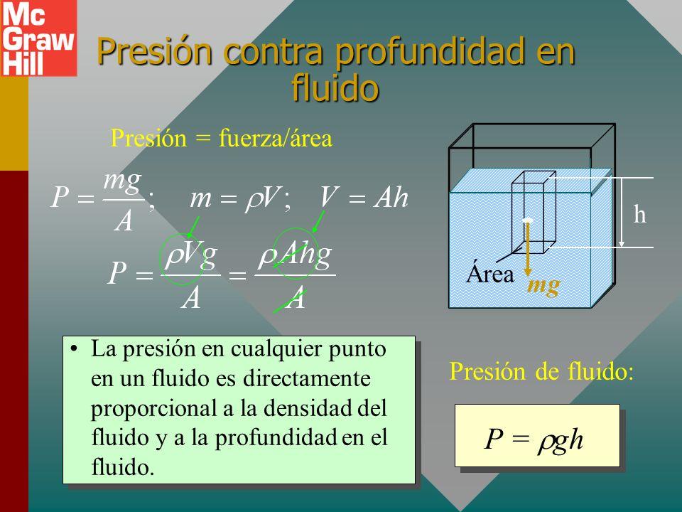 Presión contra profundidad en fluido