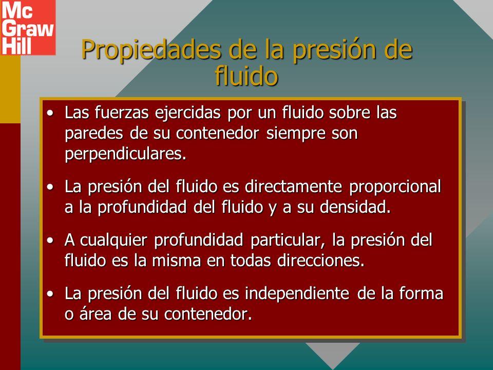 Propiedades de la presión de fluido