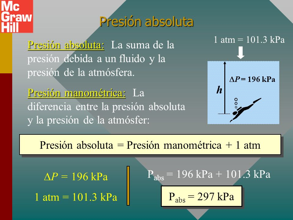 Presión absoluta = Presión manométrica + 1 atm
