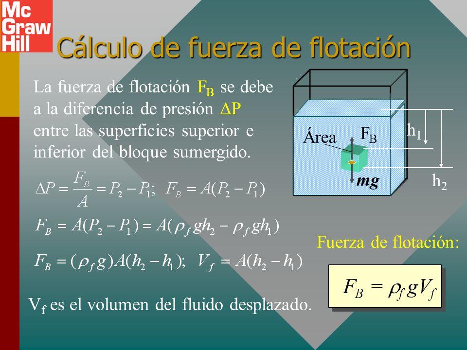 Cálculo de fuerza de flotación