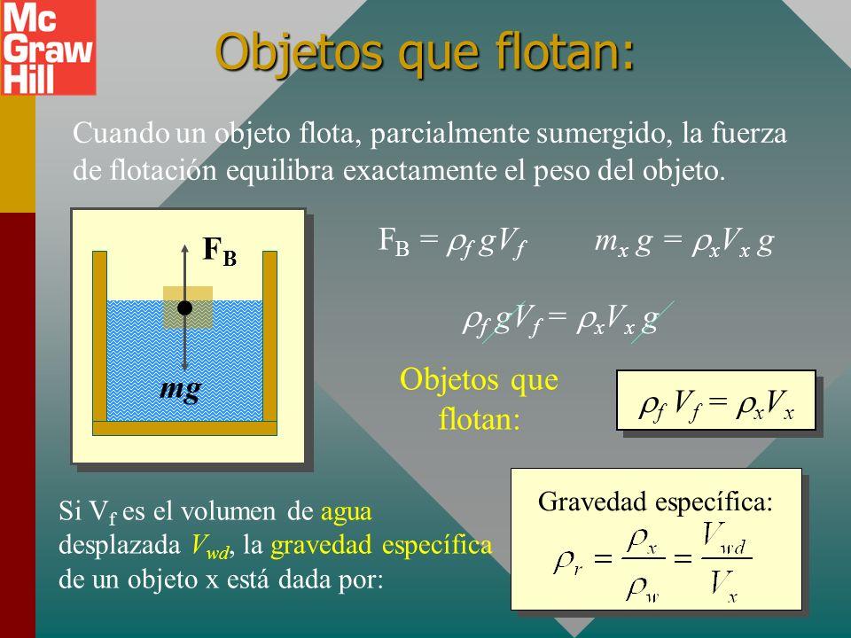 Objetos que flotan: FB mg FB = rf gVf mx g = rxVx g rf gVf = rxVx g