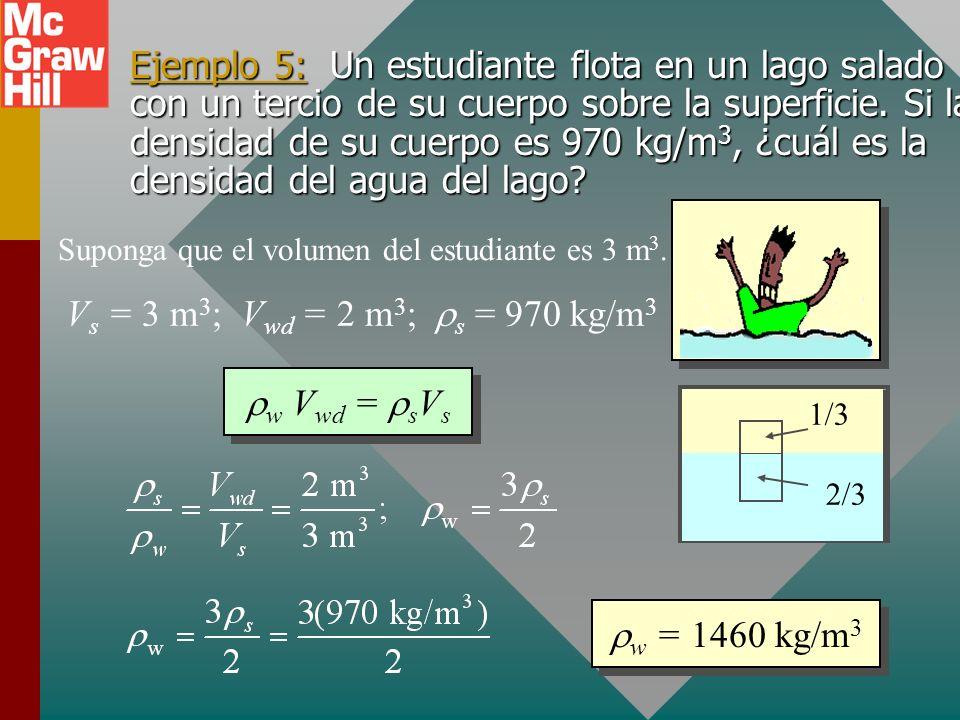 Ejemplo 5: Un estudiante flota en un lago salado con un tercio de su cuerpo sobre la superficie. Si la densidad de su cuerpo es 970 kg/m3, ¿cuál es la densidad del agua del lago