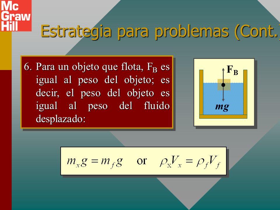 Estrategia para problemas (Cont.)
