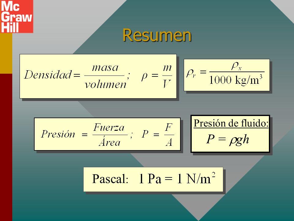 Resumen P = rgh Presión de fluido: Pascal:
