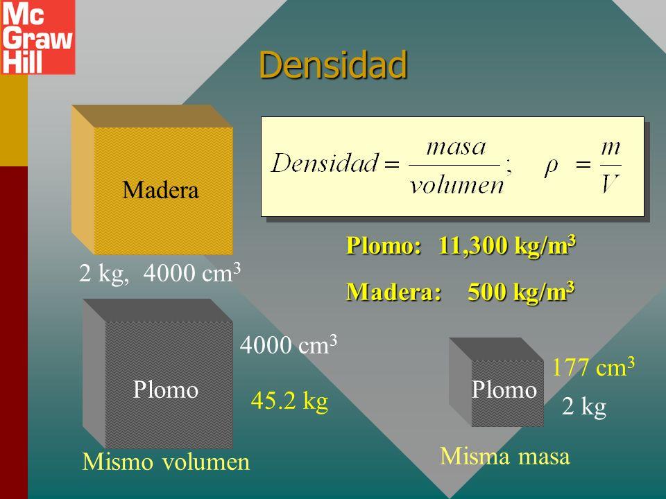 Densidad 2 kg, 4000 cm3 Madera Plomo: 11,300 kg/m3 Madera: 500 kg/m3