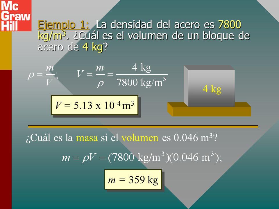 ¿Cuál es la masa si el volumen es 0.046 m3