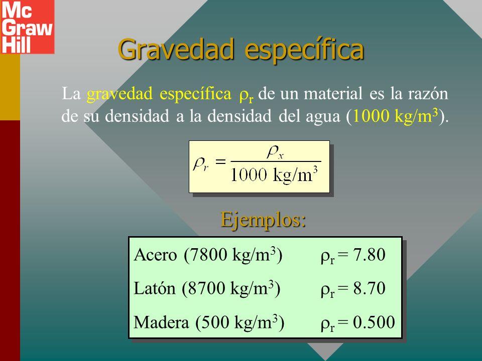Gravedad específica Ejemplos: