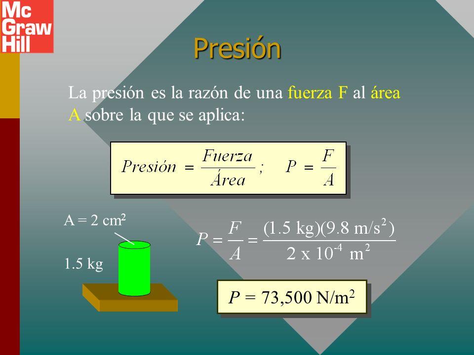 Presión La presión es la razón de una fuerza F al área A sobre la que se aplica: A = 2 cm2. 1.5 kg.