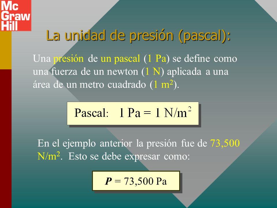 La unidad de presión (pascal):