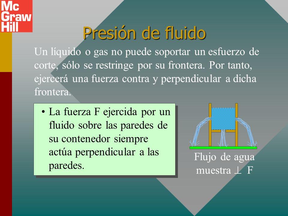 Flujo de agua muestra  F