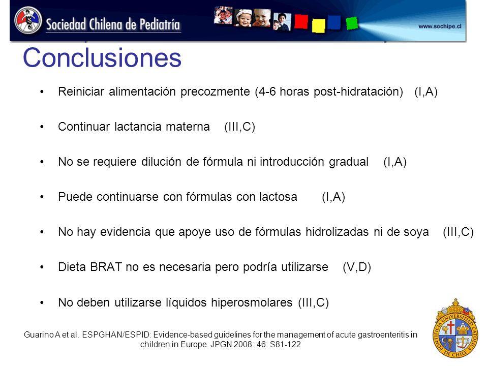 Conclusiones Reiniciar alimentación precozmente (4-6 horas post-hidratación) (I,A) Continuar lactancia materna (III,C)