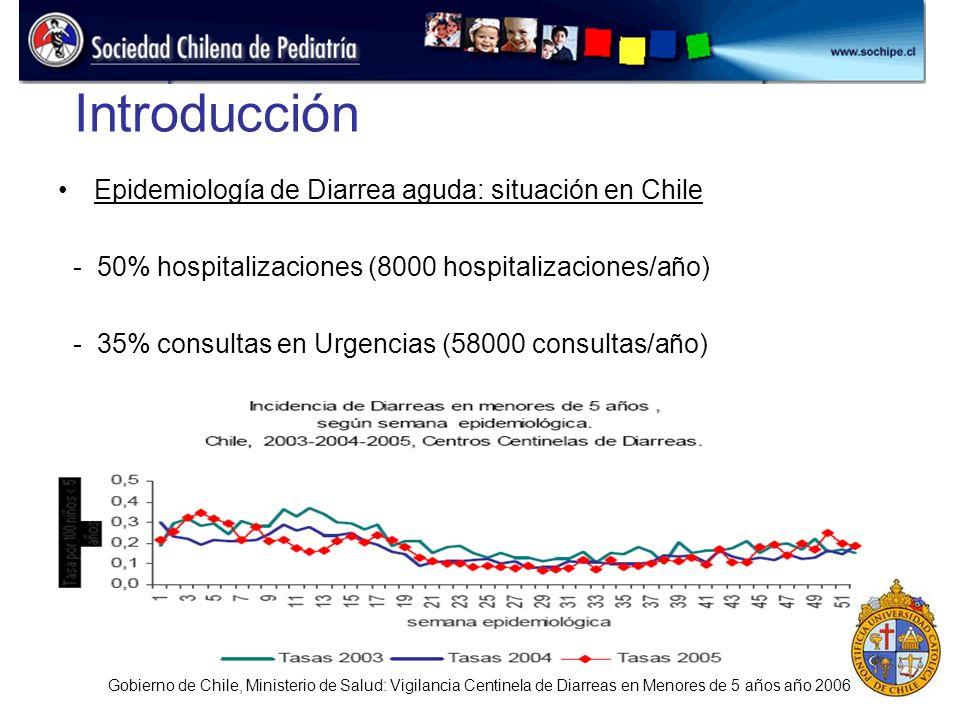 Introducción Epidemiología de Diarrea aguda: situación en Chile