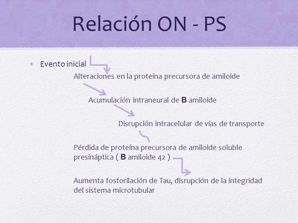 Relación ON - PS Evento inicial