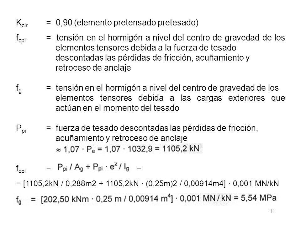 Kcir = 0,90 (elemento pretensado pretesado)