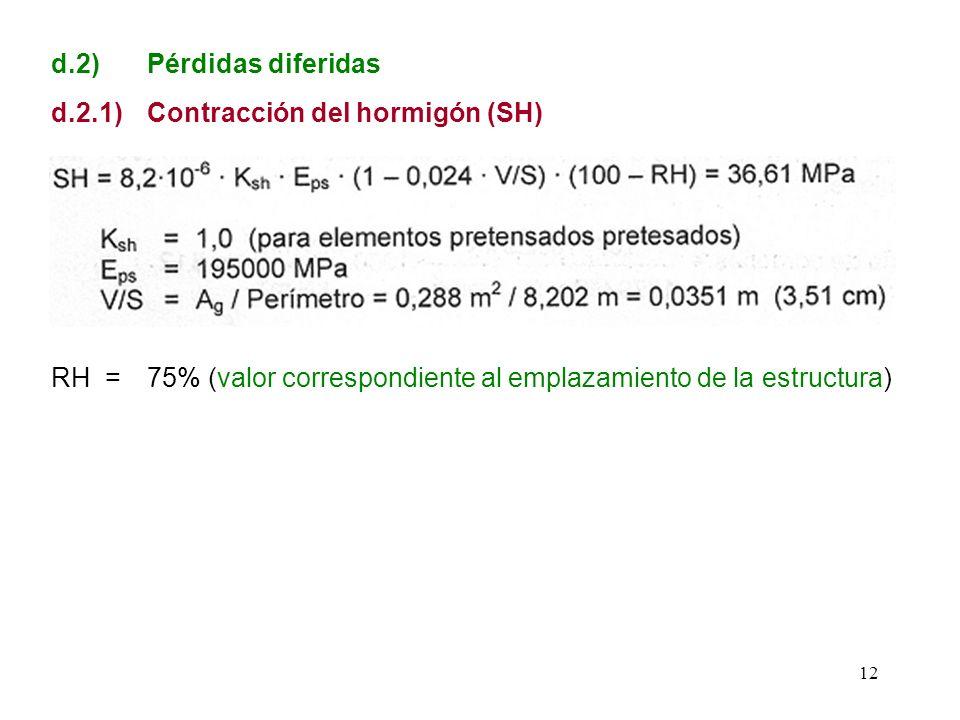 d.2) Pérdidas diferidas d.2.1) Contracción del hormigón (SH) RH = 75% (valor correspondiente al emplazamiento de la estructura)