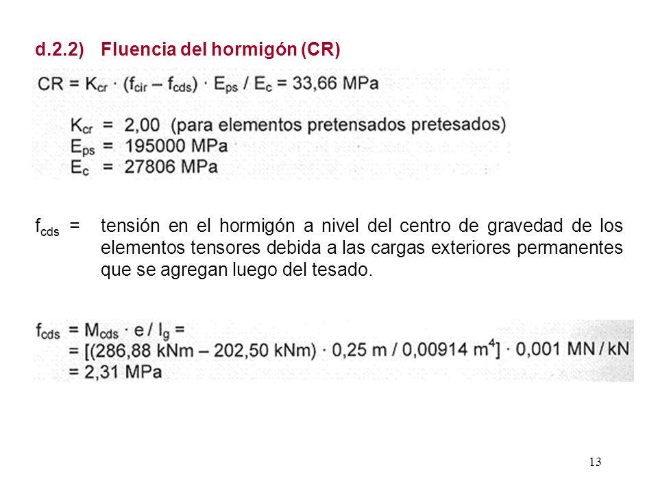 d.2.2) Fluencia del hormigón (CR)