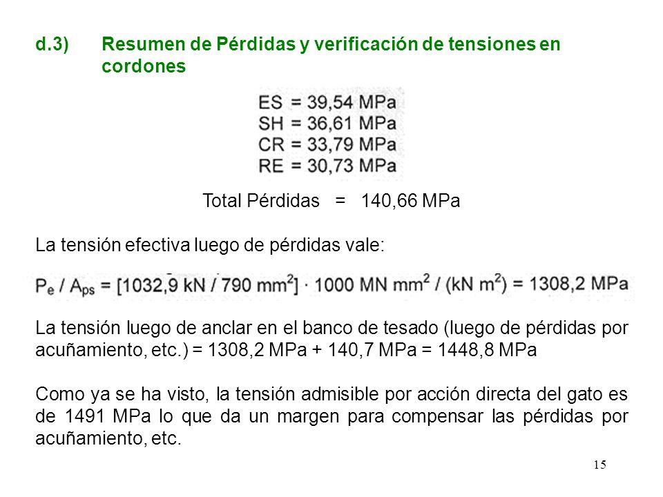 d.3) Resumen de Pérdidas y verificación de tensiones en cordones