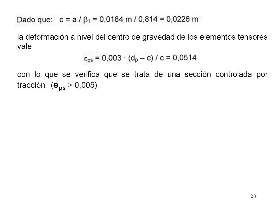 la deformación a nivel del centro de gravedad de los elementos tensores vale