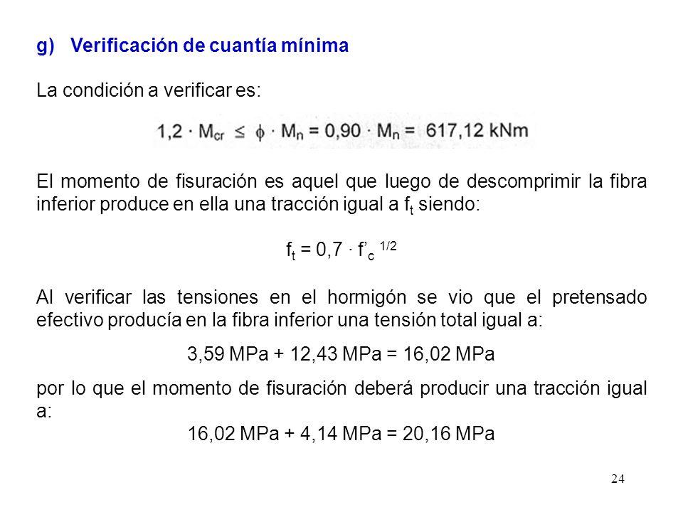 g) Verificación de cuantía mínima
