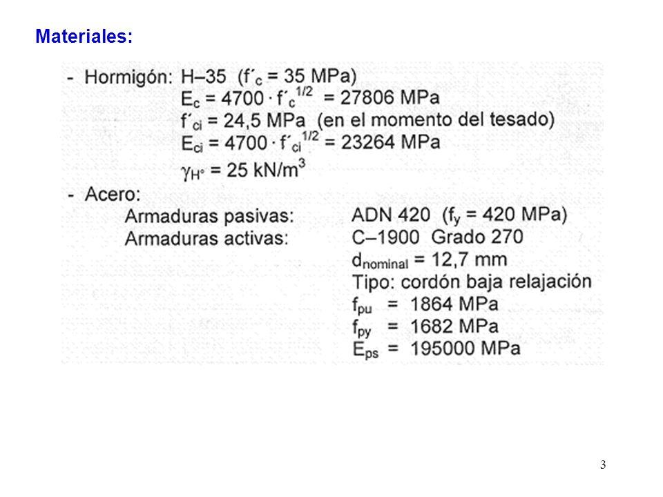 Materiales: