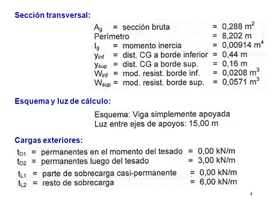 Sección transversal: Esquema y luz de cálculo: Cargas exteriores: