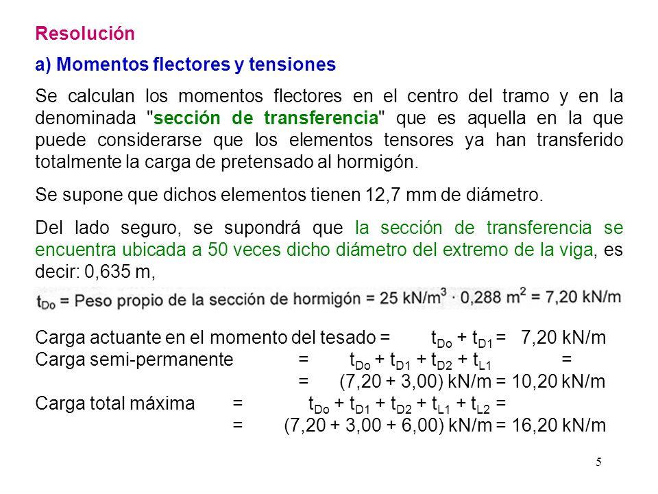 Resolución a) Momentos flectores y tensiones.