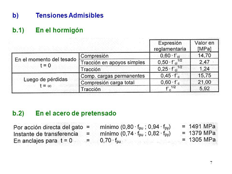 b) Tensiones Admisibles
