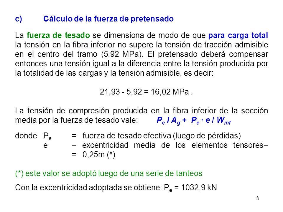 c) Cálculo de la fuerza de pretensado