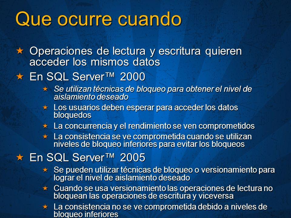 Que ocurre cuando Operaciones de lectura y escritura quieren acceder los mismos datos. En SQL Server™ 2000.
