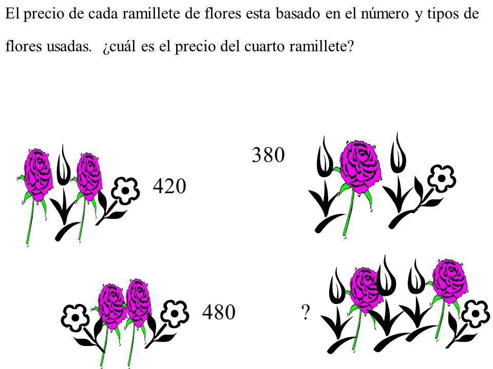 El precio de cada ramillete de flores esta basado en el número y tipos de flores usadas. ¿cuál es el precio del cuarto ramillete