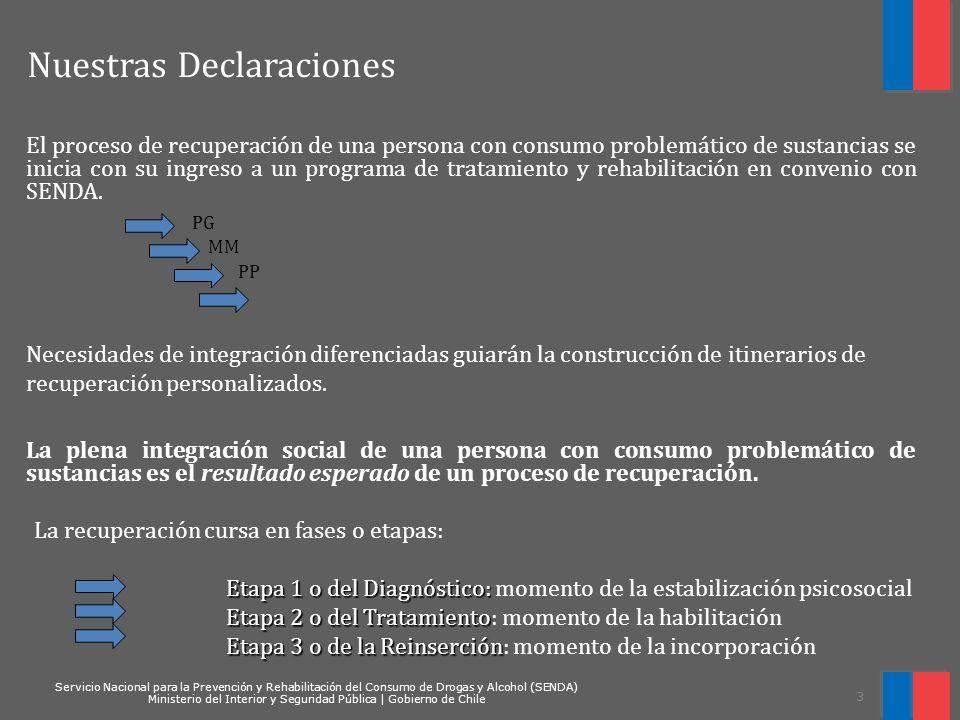 Nuestras Declaraciones