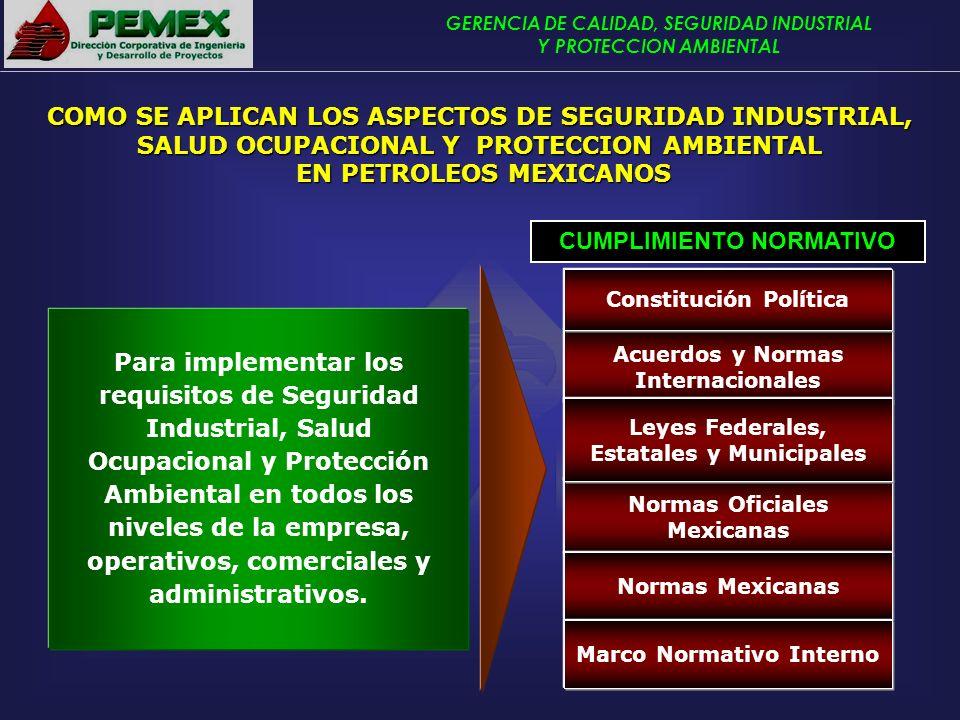 EN PETROLEOS MEXICANOS CUMPLIMIENTO NORMATIVO