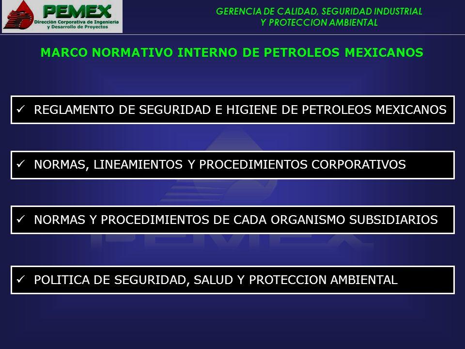 MARCO NORMATIVO INTERNO DE PETROLEOS MEXICANOS