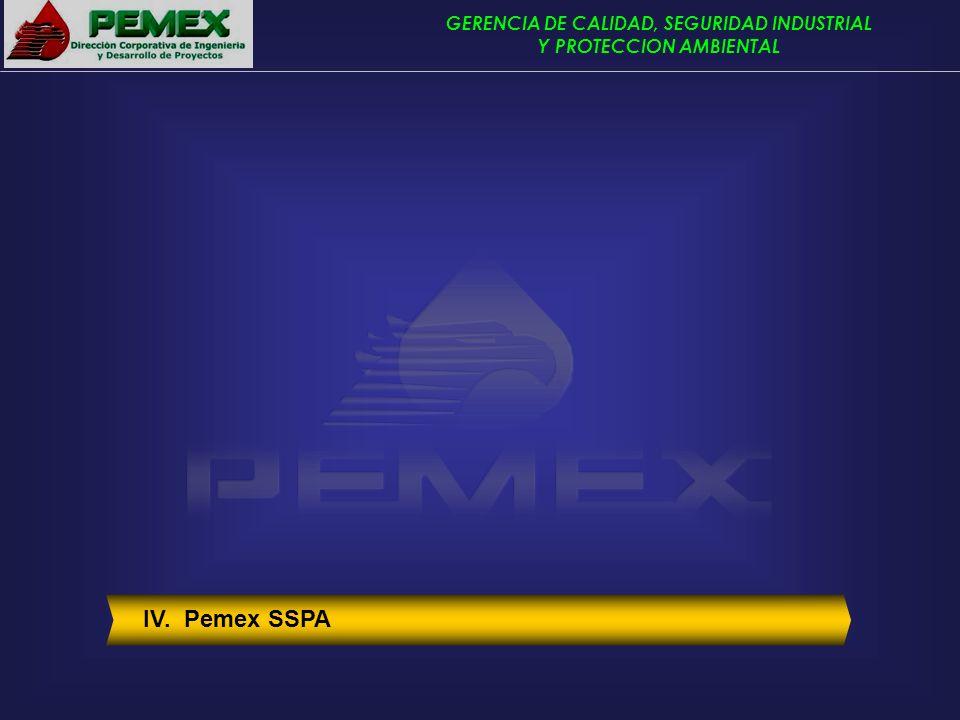 IV. Pemex SSPA