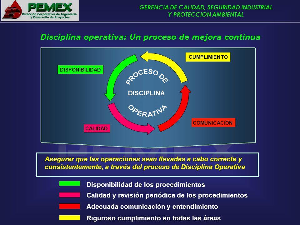 Disciplina operativa: Un proceso de mejora continua