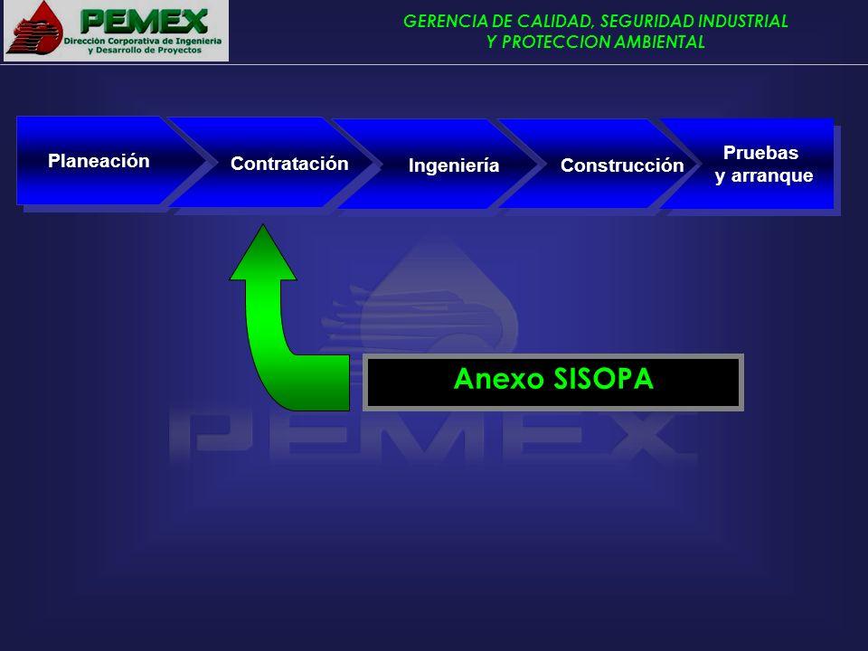 Anexo SISOPA Planeación Ingeniería Construcción Pruebas y arranque