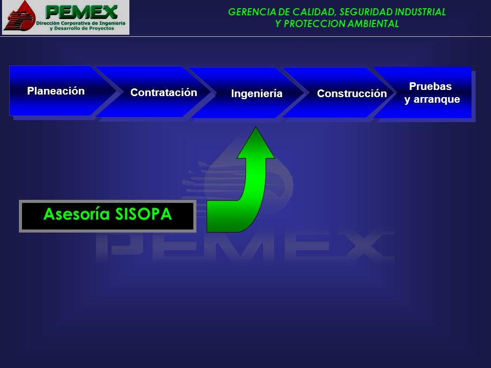 Asesoría SISOPA Planeación Ingeniería Construcción Pruebas y arranque