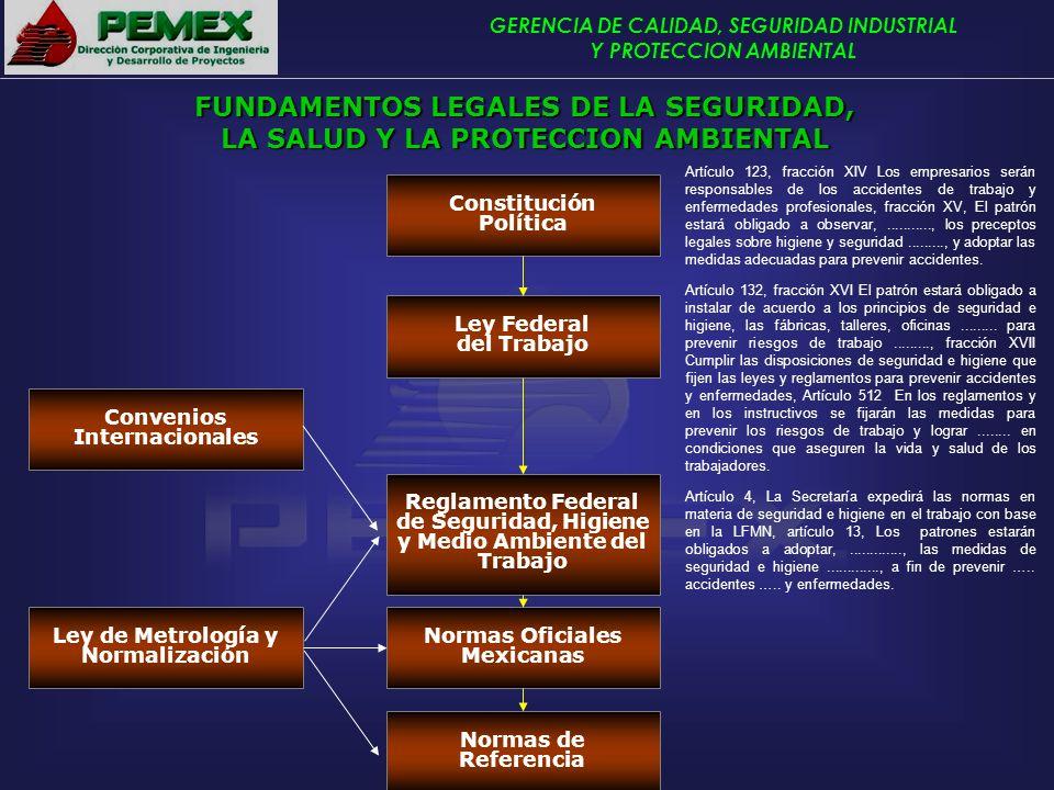 FUNDAMENTOS LEGALES DE LA SEGURIDAD,