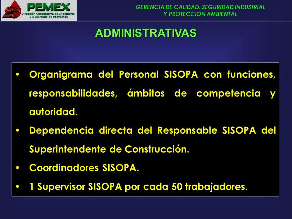 ADMINISTRATIVAS Organigrama del Personal SISOPA con funciones, responsabilidades, ámbitos de competencia y autoridad.