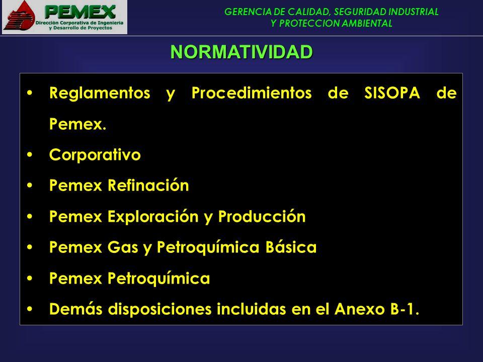 NORMATIVIDAD Reglamentos y Procedimientos de SISOPA de Pemex.