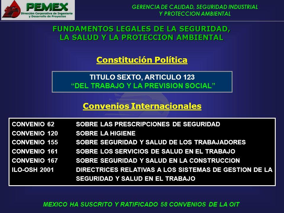 Constitución Política Convenios Internacionales
