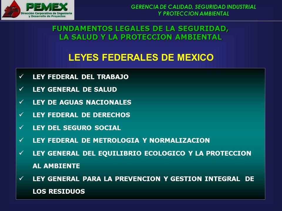 LEYES FEDERALES DE MEXICO