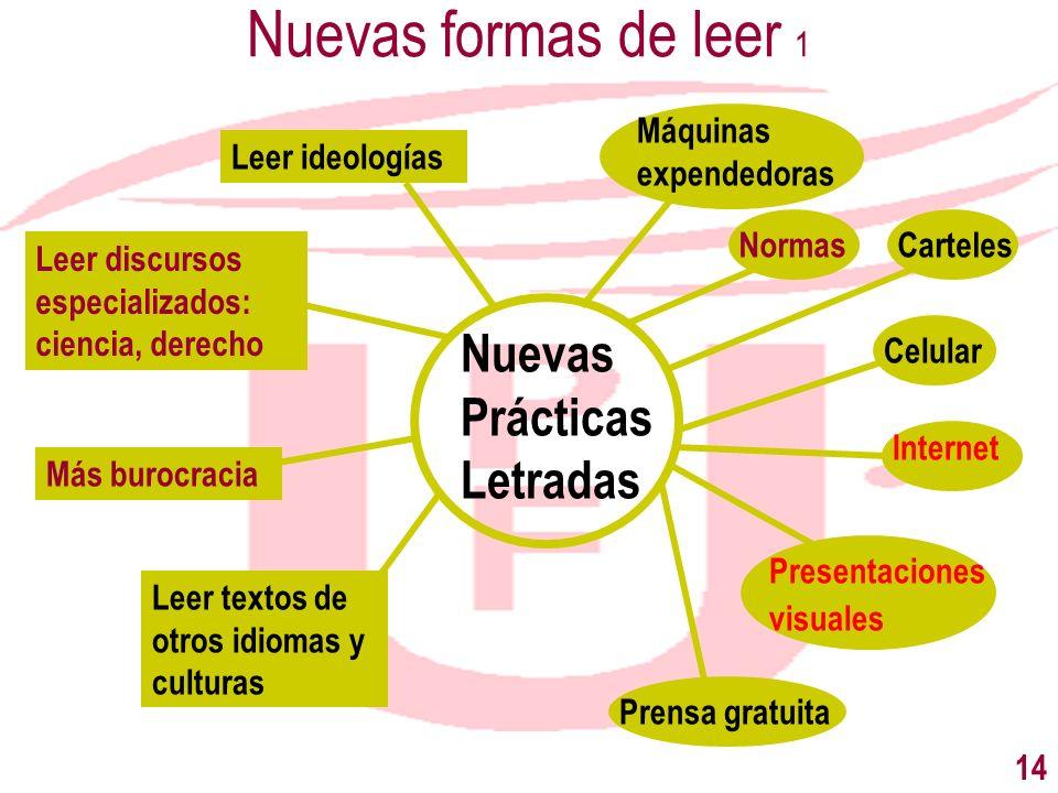 Nuevas formas de leer 1 Nuevas Prácticas Letradas