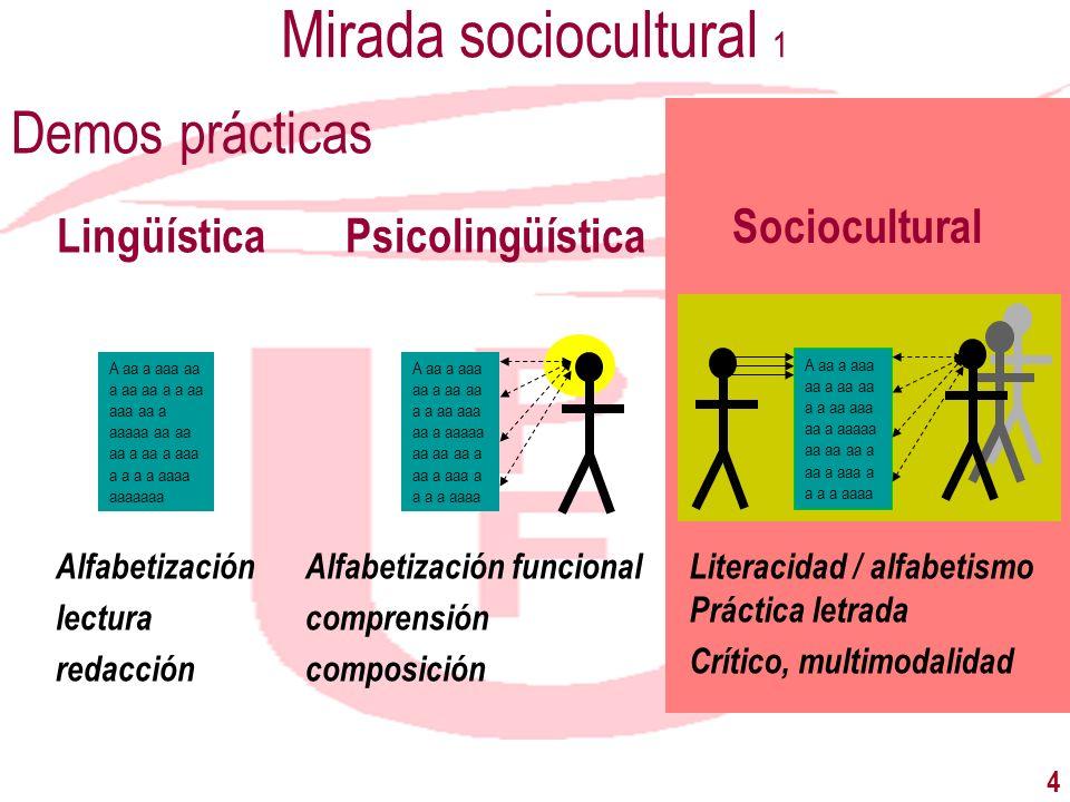 Mirada sociocultural 1 Demos prácticas Sociocultural Lingüística