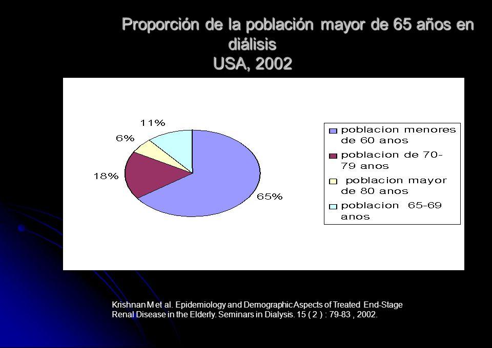 Proporción de la población mayor de 65 años en diálisis USA, 2002