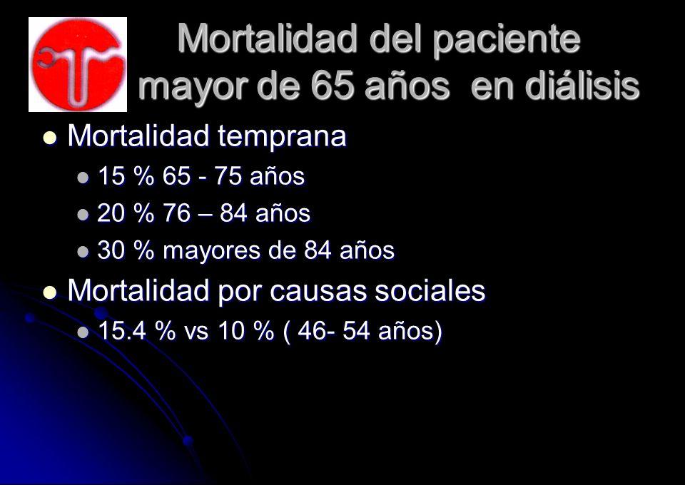 Mortalidad del paciente mayor de 65 años en diálisis