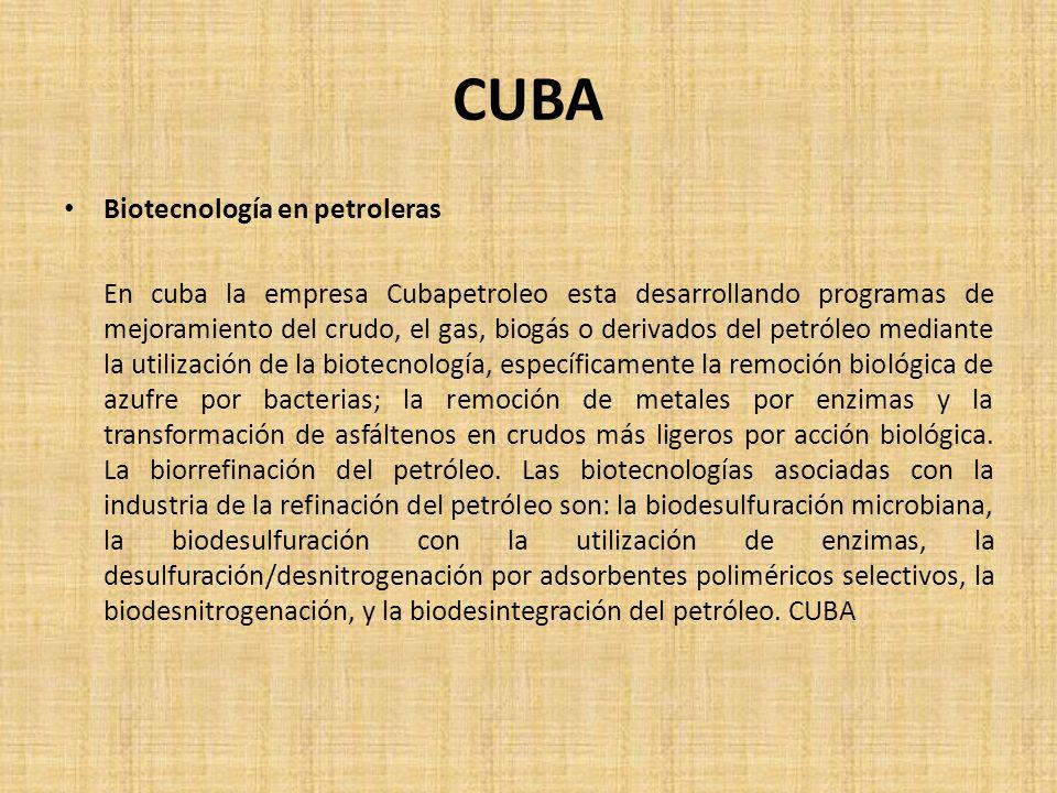 CUBA Biotecnología en petroleras