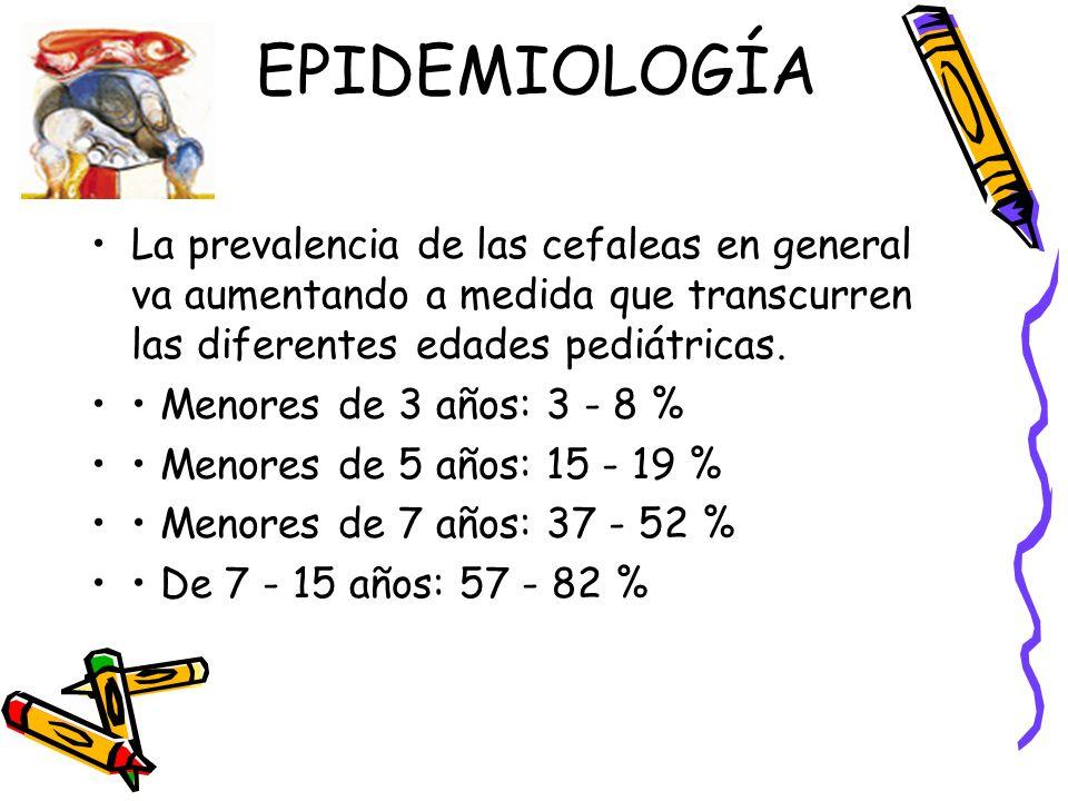 EPIDEMIOLOGÍA La prevalencia de las cefaleas en general va aumentando a medida que transcurren las diferentes edades pediátricas.