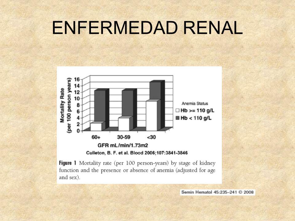 ENFERMEDAD RENAL